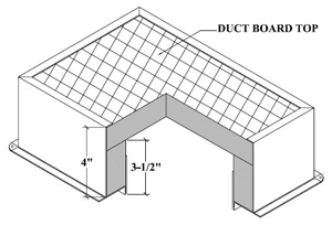 #1288 12X06 DUCT BOARD BOX W/FLG R-4.2 18/CTN