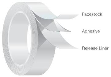 Fasson 0802 2-1/2 Inch UL 723 Aluminum Foil Tape