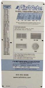 DUCTULATOR - DRY MFG. CO. SA 16021