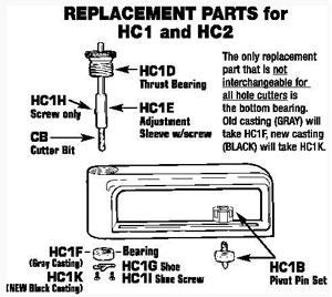 REPLACEMENT PIVOT PIN SET FOR HOLE CUTTER HC1B